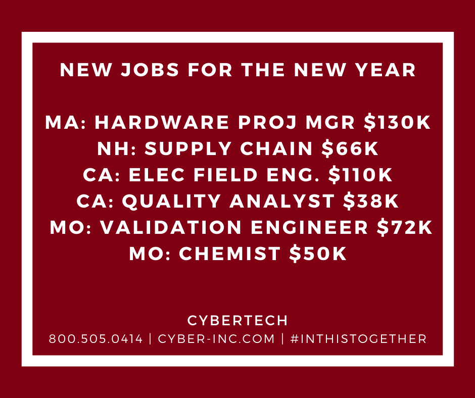 New Jobs for the New Year